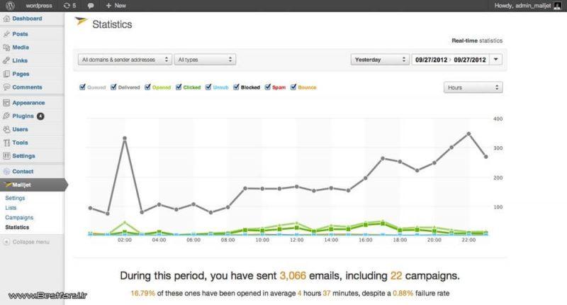 بهترین سایت ارسال ایمیل انبوه رایگان,بهترین سایت ایمیل مارکتینگ,بهترین سایت های ایمیل مارکتینگ