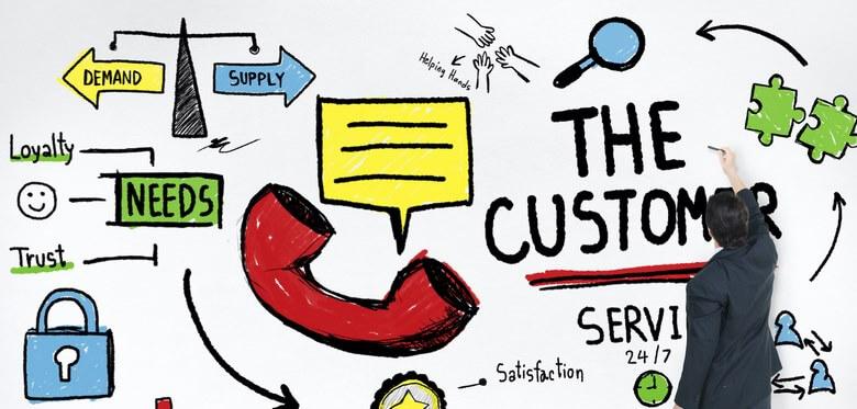 جلب رضایت مشتریان,راه های افزایش رضایت مشتریان,عوامل موثر بر رضایت مشتریان,