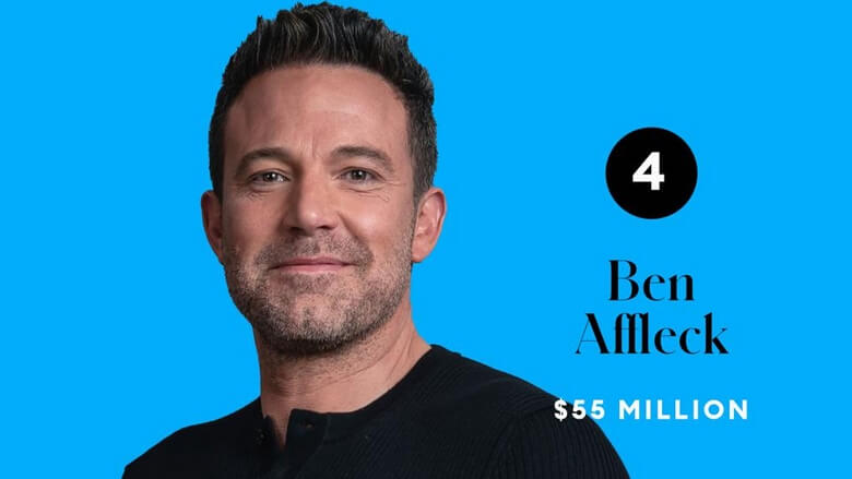 پردرآمدترین بازیگران جهان,پردرآمدترین بازیگران جهان در سال 2020,فهرست پردرآمدترین بازیگران جهان,