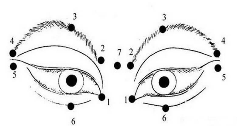 بهبود بینایی در خانه,راه های بهبود بینایی,برای بهبود بینایی چشم,