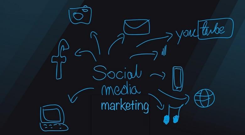 بازاریابی در شبکه های اجتماعی,بازاریابی شبکه های اجتماعی